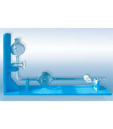 Бюретка специальная для измерения объема газов БСГ Стеклоприбор