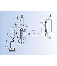 Прибор для получения бромистого углерода Стеклоприбор